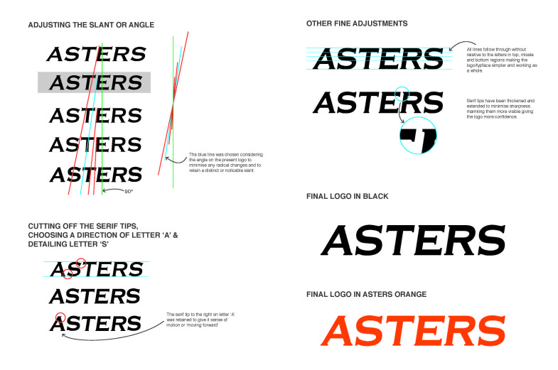 Refining Asters Logo